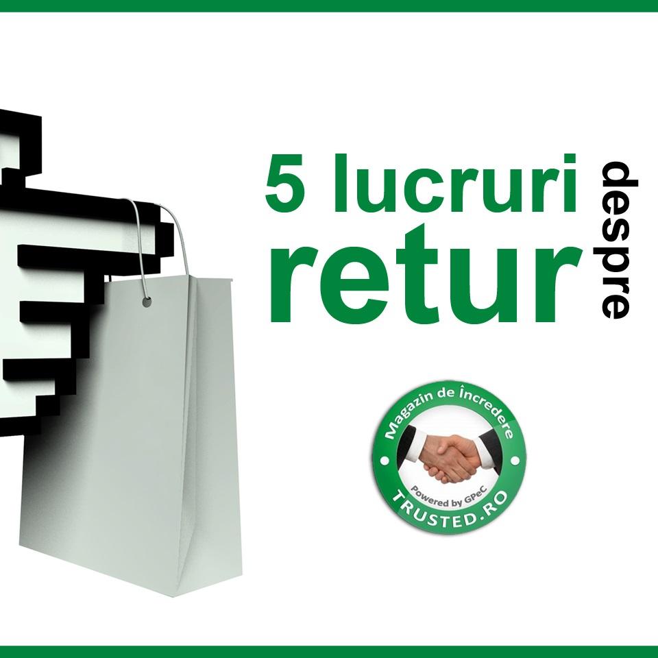 4c9beb5cf3 5 lucruri despre returnarea produselor cumpărate online de către persoanele  FIZICE